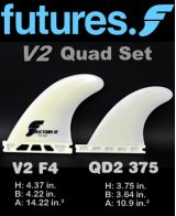 Futures V2 F4 Quad Set