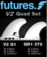 Futures V2 Q1 Quad Fin Set
